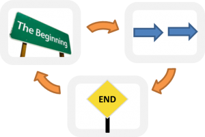 powerpoint-tips-looping-ending-1