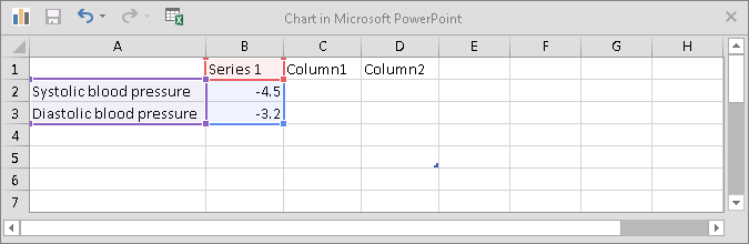 how to create horizontal axis in powerpoint