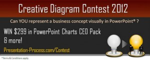 Enter Presentation-Process' diagram contest and win diagram packages