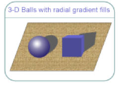 the impression of a ball to a mere circle