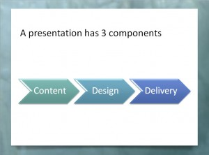 powerpoint_tips-create-professional-diagrams-with-smartart
