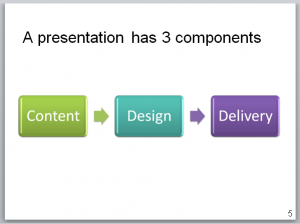 powerpoint-tips-ungroup-smartart-2
