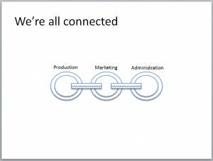 PowerPoint tip: Business concept diagrams