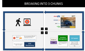 powerpoint-tips-taylor-croonquist-chunking-2b